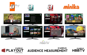 Audience Measurement from 2 million+ Turkish TVs and HbbTV services for four channels with the effort of one